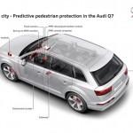 Pre sense city - Predictive pedestrian protection